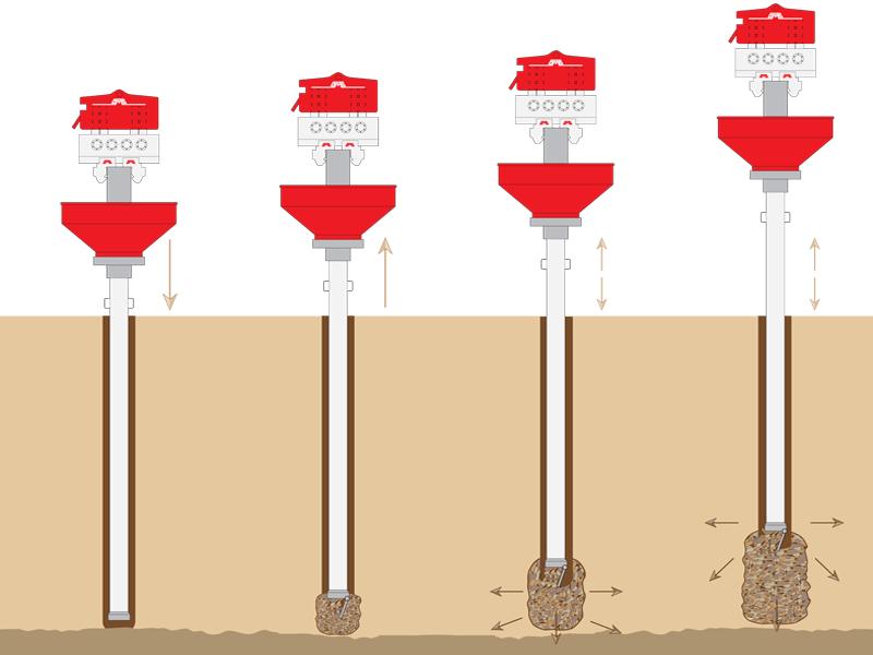 Vibro Compaction Equipment - Ground Improvement Techniques